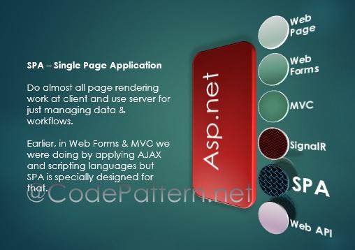 asp.net Single Page Application SPA